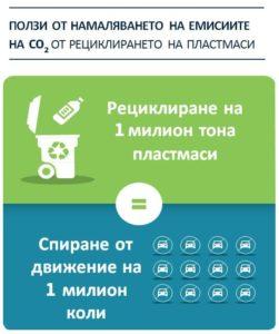 European comission plastic 3